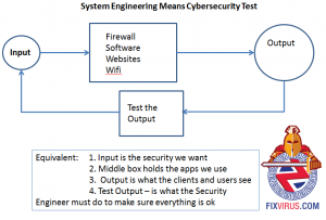systemengineeringassecurity