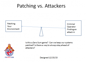 patchingvsattackers